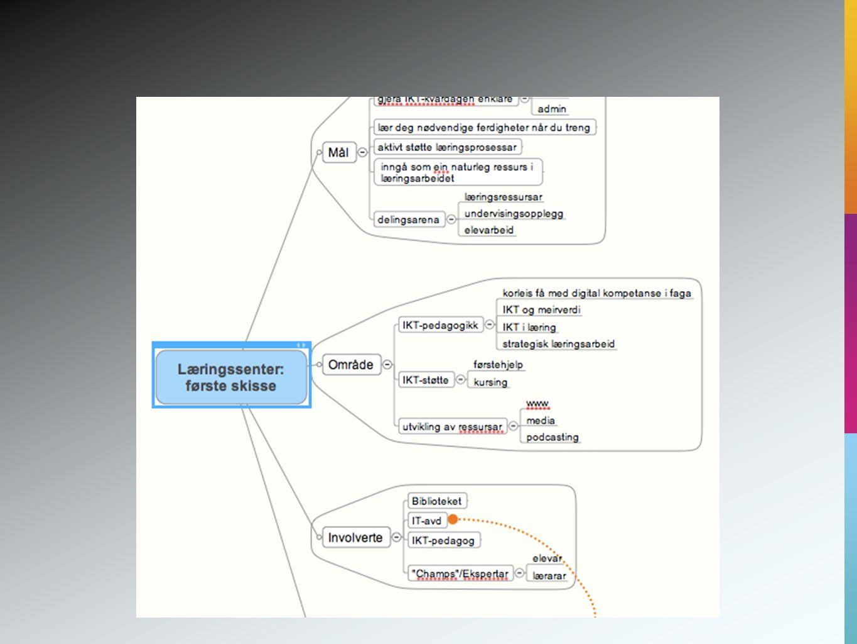 Skisse til læringssenter, brukt som diskusjonsgrunnlag med leiarar