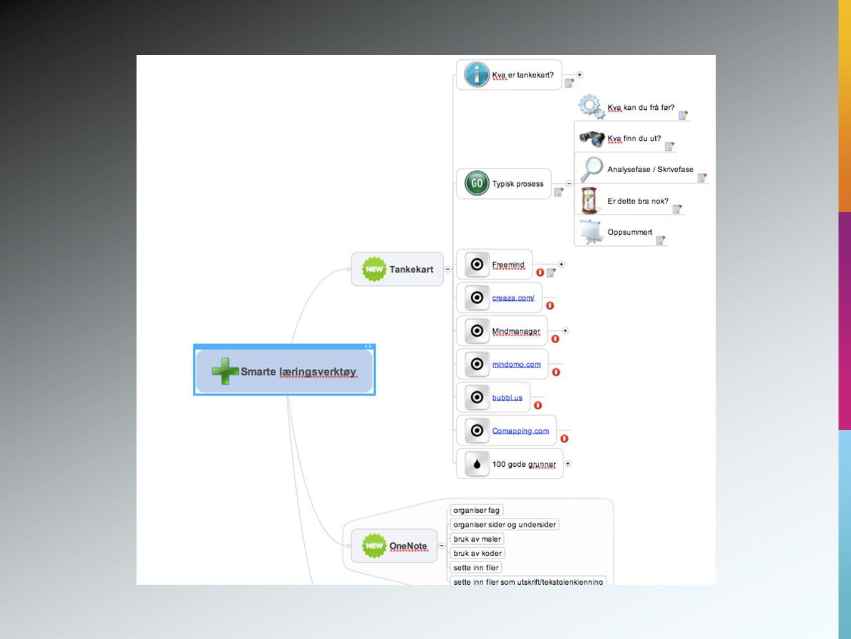 Læringsverktøy, med fokus på tankekart. presentasjonsmodus