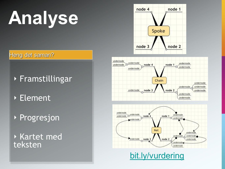 Analyse Framstillingar Element Progresjon Kartet med teksten