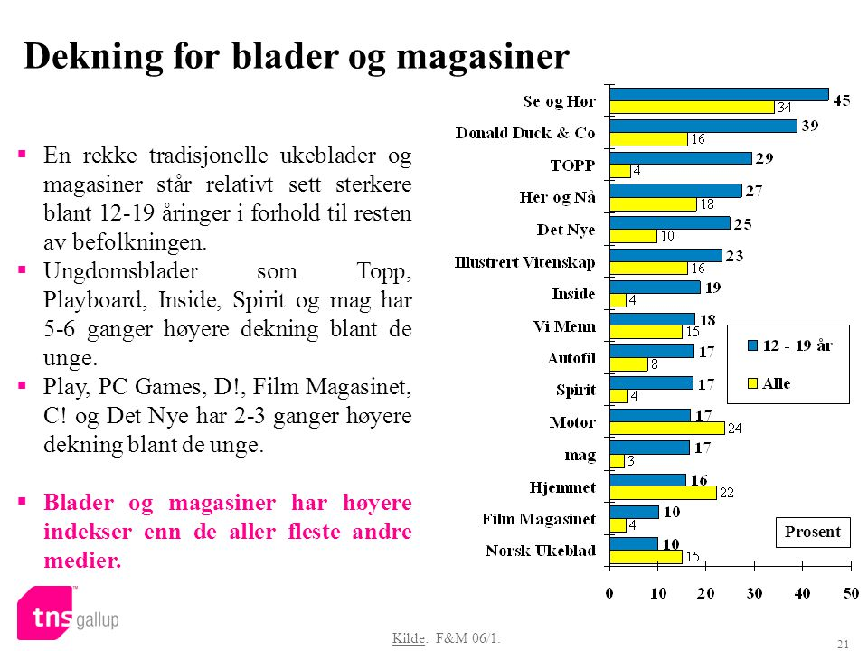Dekning for blader og magasiner