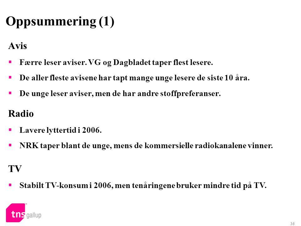 Oppsummering (1) Avis Radio TV