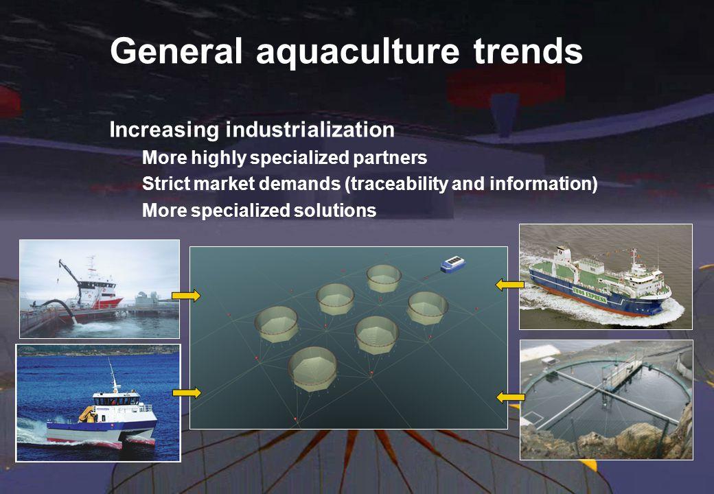 General aquaculture trends