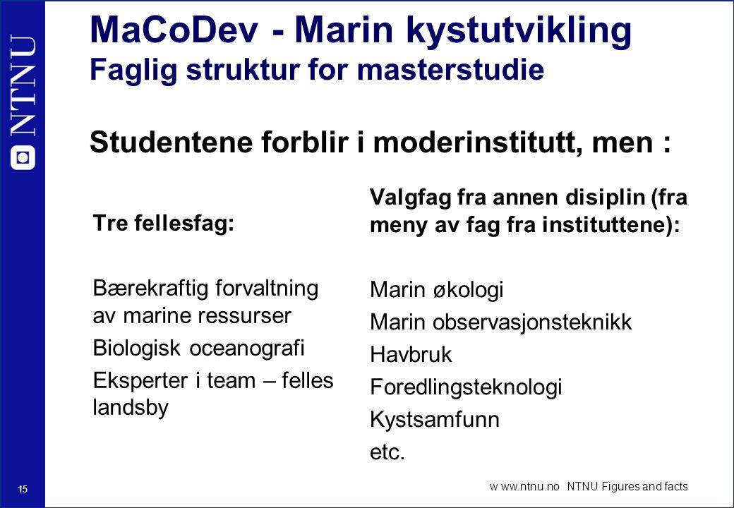 MaCoDev - Marin kystutvikling Faglig struktur for masterstudie Studentene forblir i moderinstitutt, men :