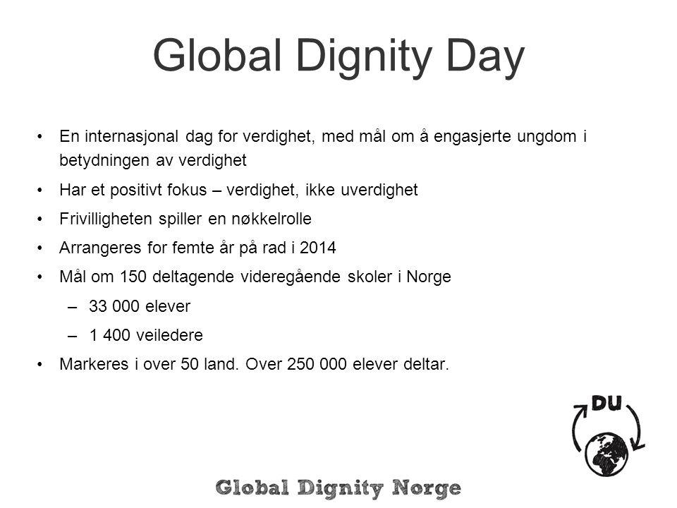 Global Dignity Day En internasjonal dag for verdighet, med mål om å engasjerte ungdom i betydningen av verdighet.