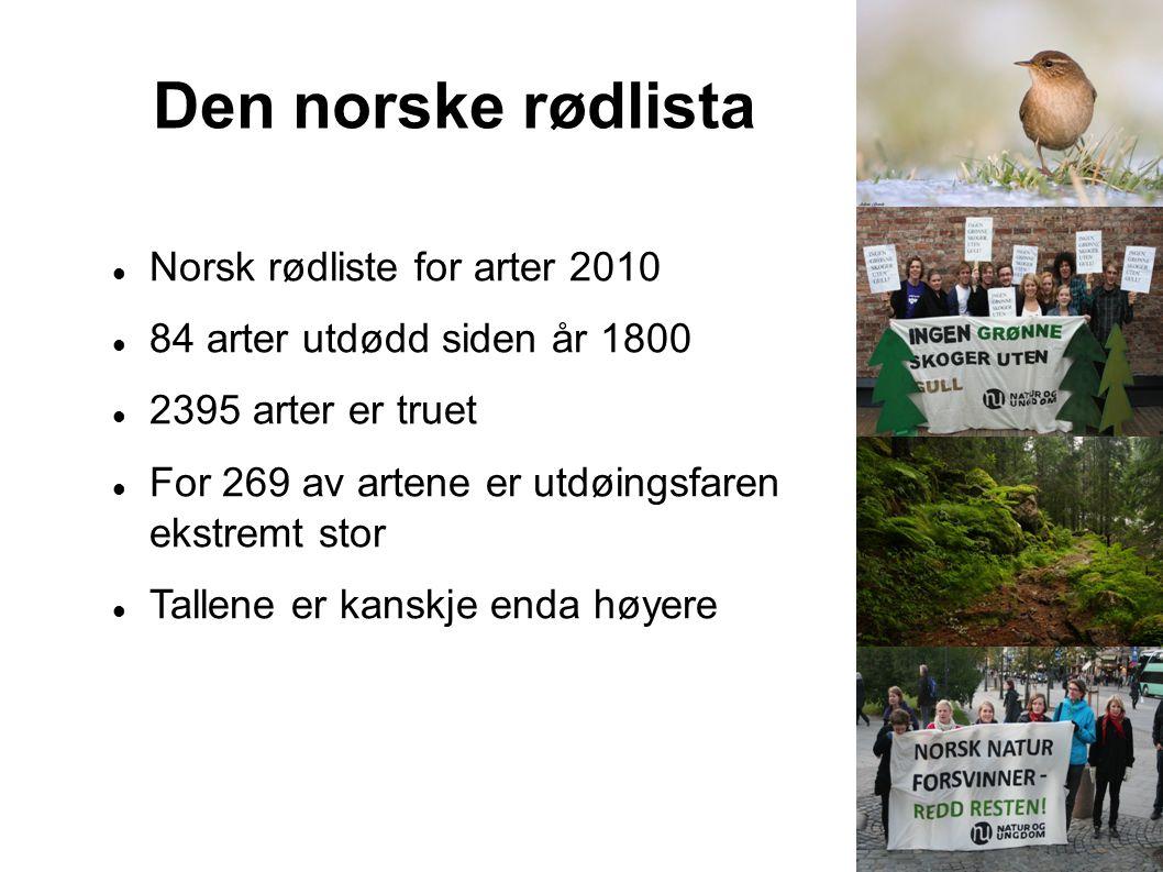 Den norske rødlista Norsk rødliste for arter 2010