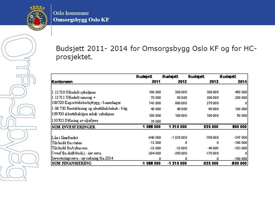 Budsjett 2011- 2014 for Omsorgsbygg Oslo KF og for HC-prosjektet.