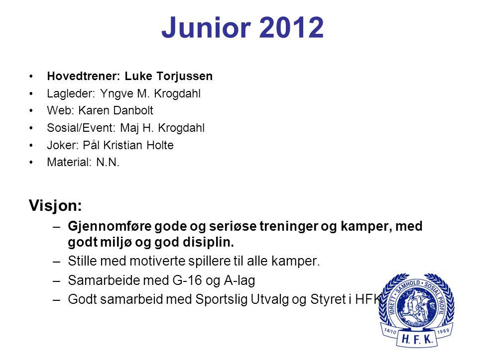 Junior 2012 Hovedtrener: Luke Torjussen. Lagleder: Yngve M. Krogdahl. Web: Karen Danbolt. Sosial/Event: Maj H. Krogdahl.
