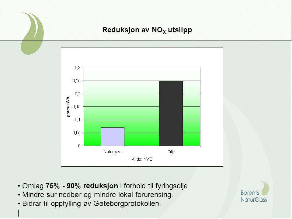 Reduksjon av NOX utslipp