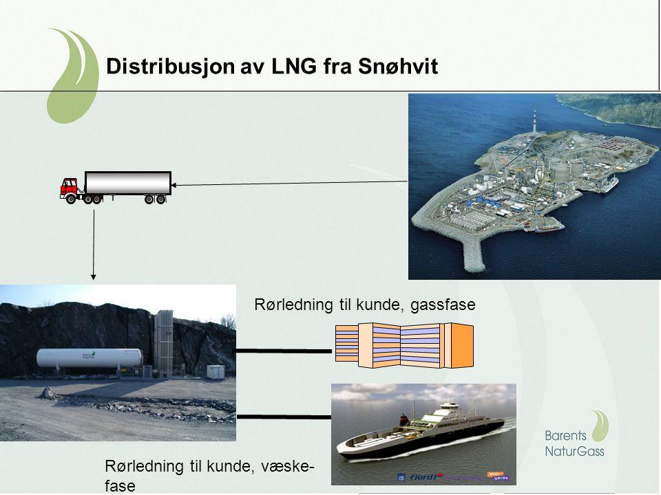 Distribusjon av LNG fra Snøhvit