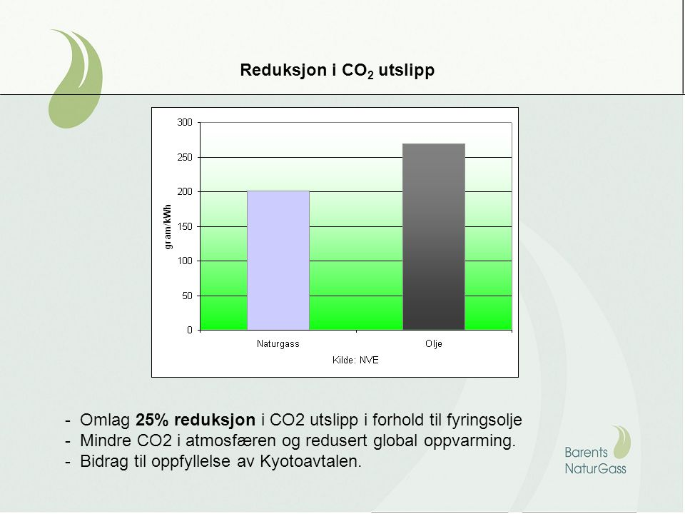 Reduksjon i CO2 utslipp - Omlag 25% reduksjon i CO2 utslipp i forhold til fyringsolje. Mindre CO2 i atmosfæren og redusert global oppvarming.