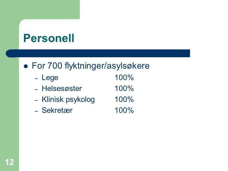 Personell For 700 flyktninger/asylsøkere Lege 100% Helsesøster 100%