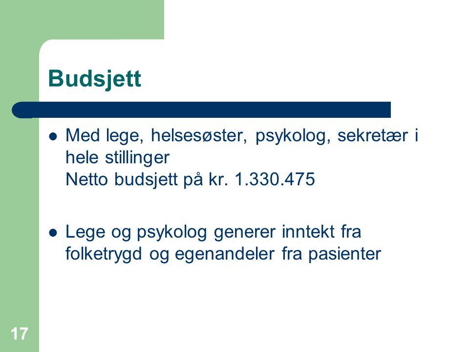 Budsjett Med lege, helsesøster, psykolog, sekretær i hele stillinger Netto budsjett på kr. 1.330.475.