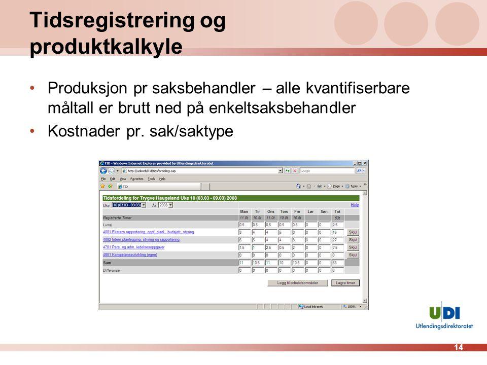 Tidsregistrering og produktkalkyle