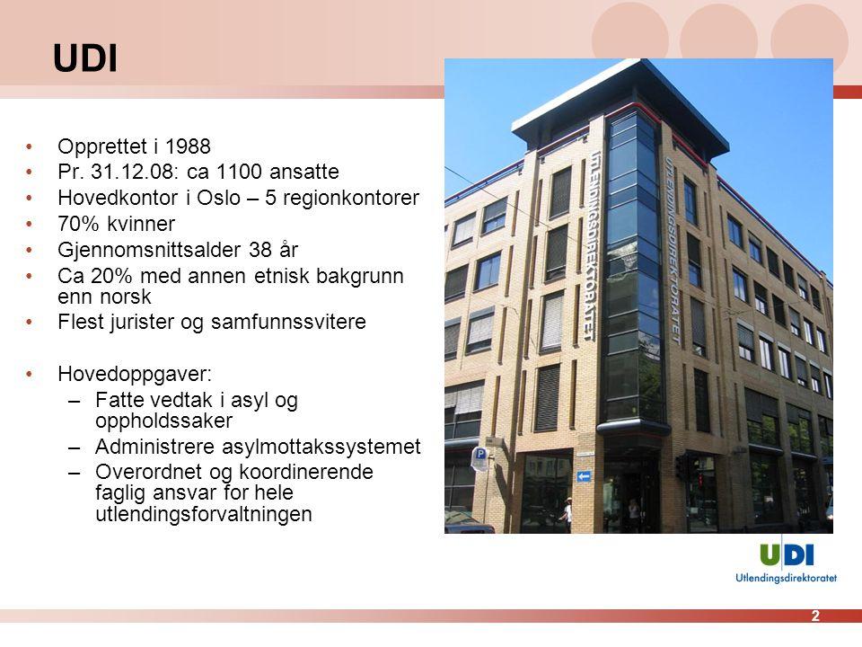 UDI Opprettet i 1988 Pr. 31.12.08: ca 1100 ansatte