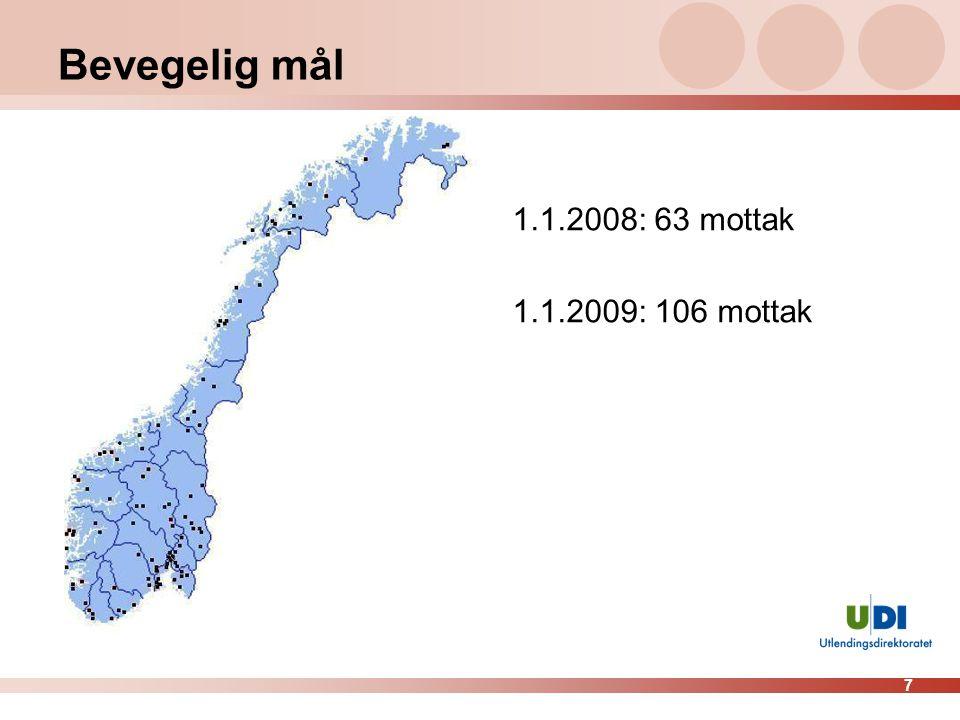 Bevegelig mål 1.1.2008: 63 mottak 1.1.2009: 106 mottak
