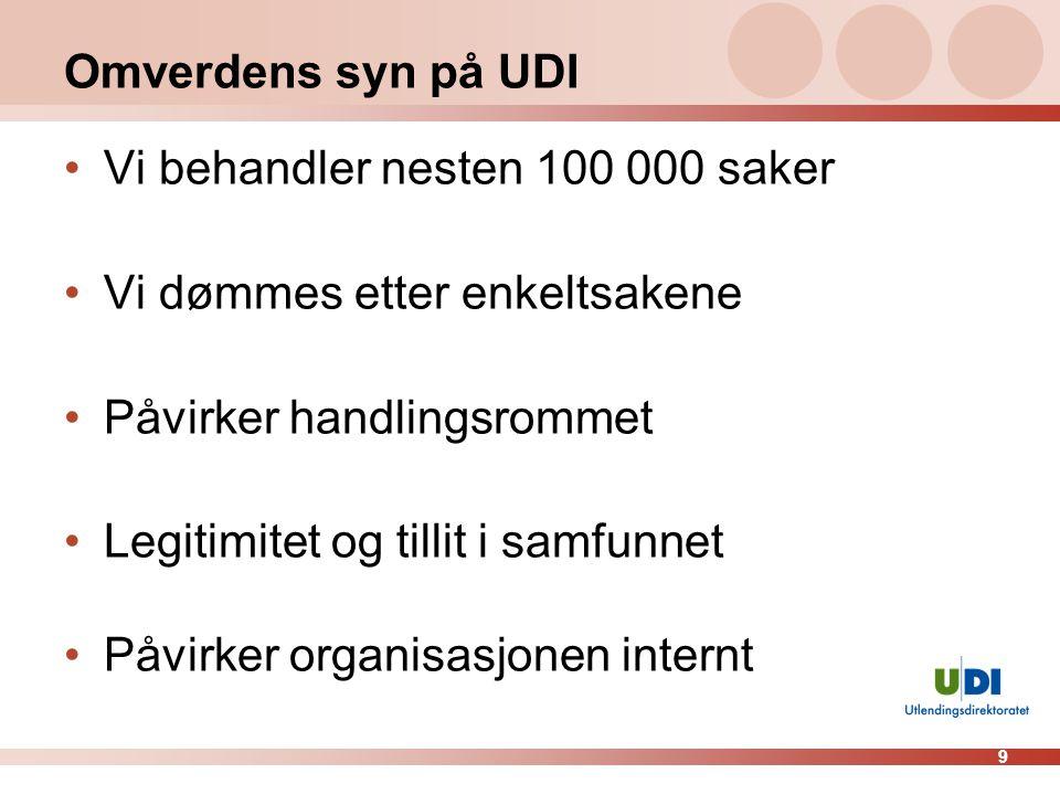 Omverdens syn på UDI Vi behandler nesten 100 000 saker. Vi dømmes etter enkeltsakene. Påvirker handlingsrommet.