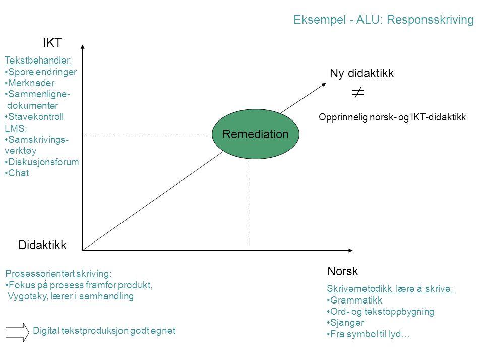 Eksempel - ALU: Responsskriving