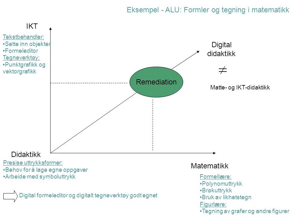Eksempel - ALU: Formler og tegning i matematikk