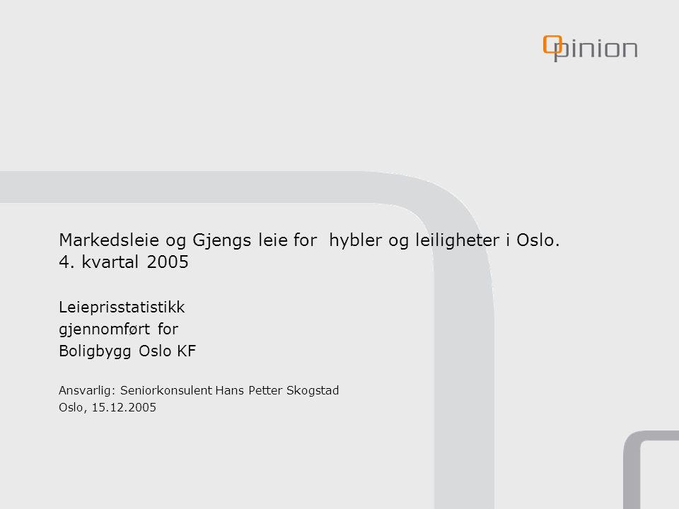 Markedsleie og Gjengs leie for hybler og leiligheter i Oslo. 4