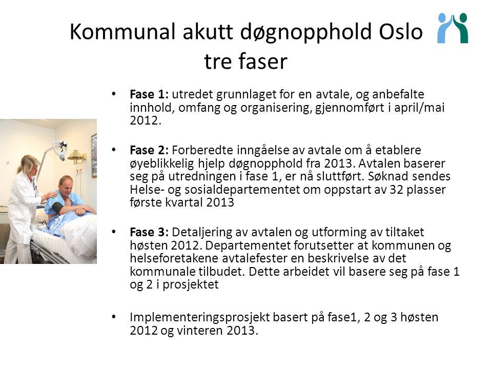 Kommunal akutt døgnopphold Oslo tre faser