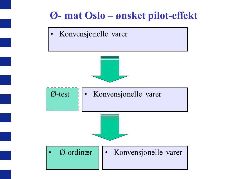 Ø- mat Oslo – ønsket pilot-effekt