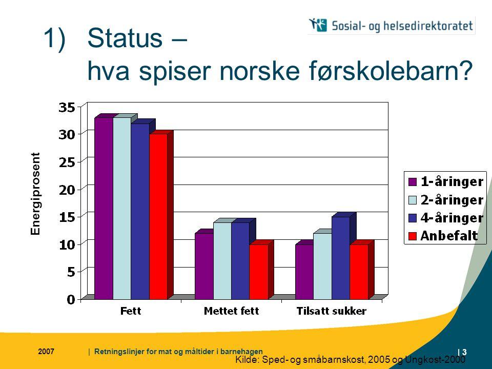 Status – hva spiser norske førskolebarn