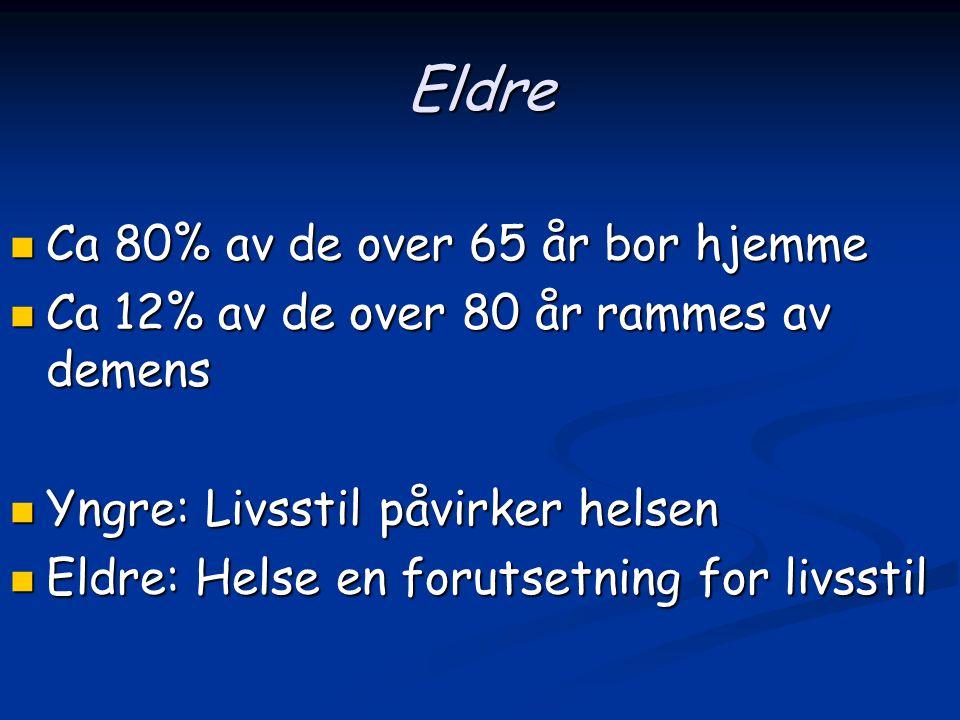 Eldre Ca 80% av de over 65 år bor hjemme