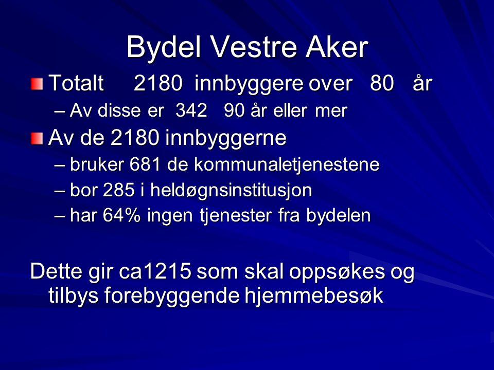 Bydel Vestre Aker Totalt 2180 innbyggere over 80 år
