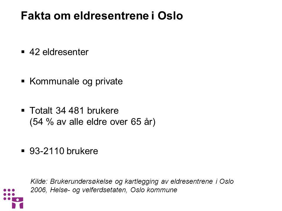 Fakta om eldresentrene i Oslo