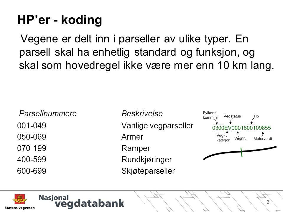 HP'er - koding