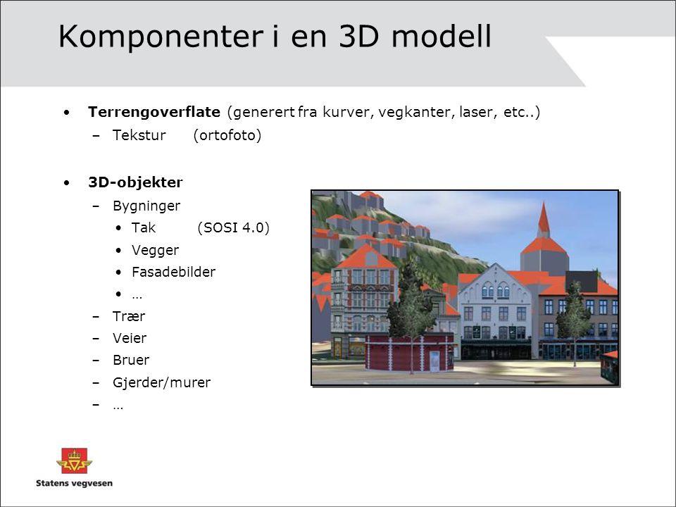 Komponenter i en 3D modell