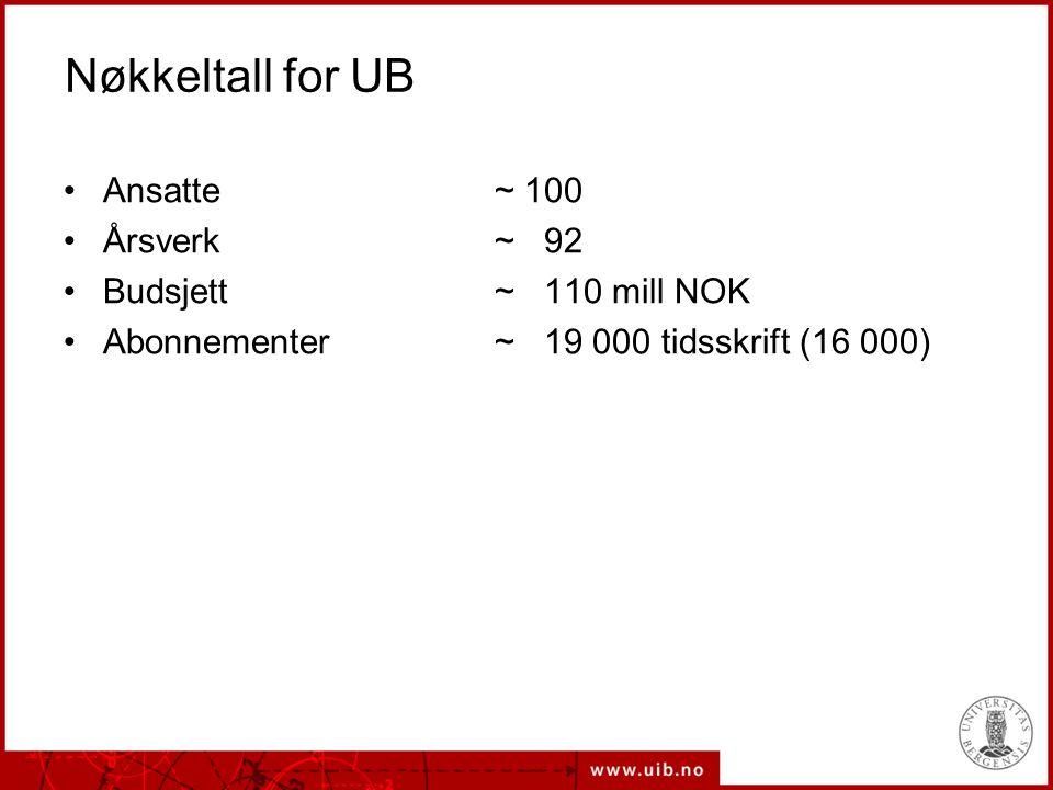 Nøkkeltall for UB Ansatte ~ 100 Årsverk ~ 92 Budsjett ~ 110 mill NOK