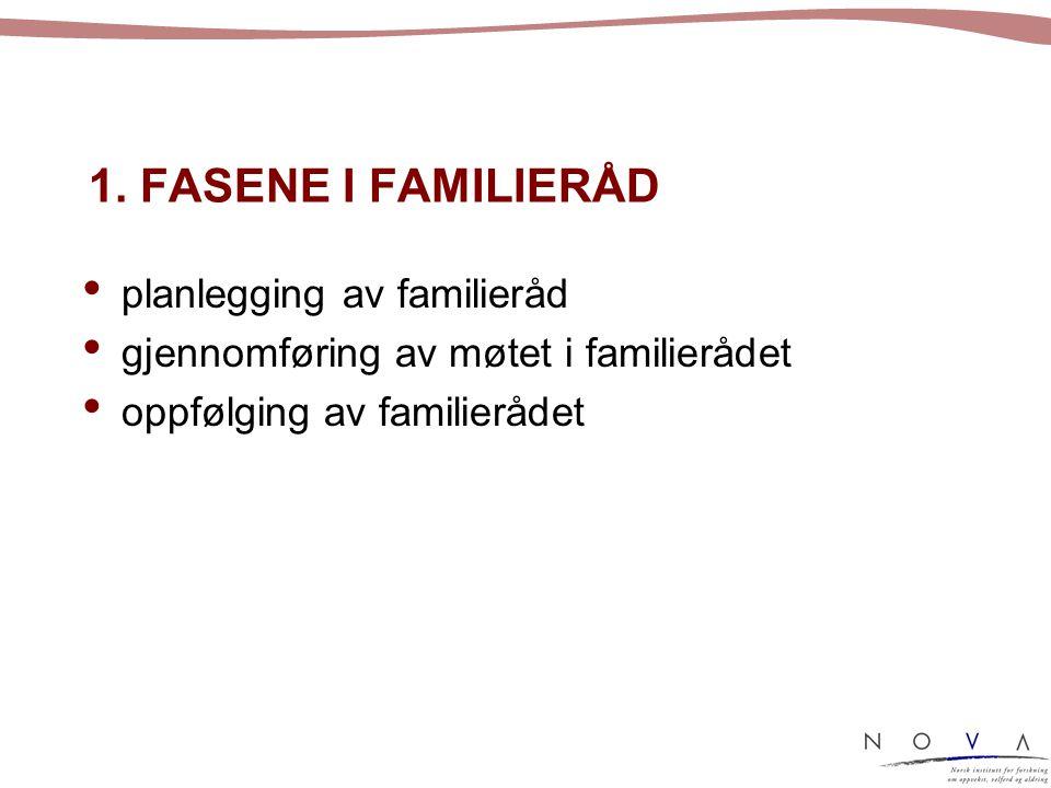1. FASENE I FAMILIERÅD planlegging av familieråd