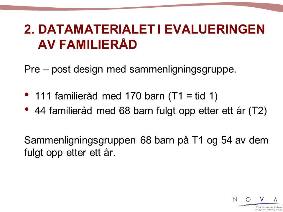 2. DATAMATERIALET I EVALUERINGEN AV FAMILIERÅD