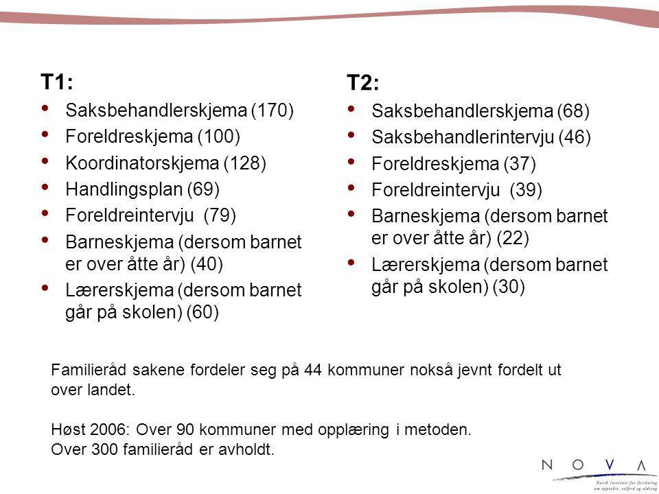 T1: T2: Saksbehandlerskjema (170) Saksbehandlerskjema (68)