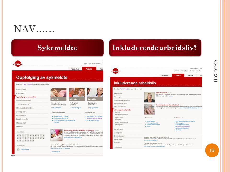 NAV…… Sykemeldte Inkluderende arbeidsliv OMOD 2011
