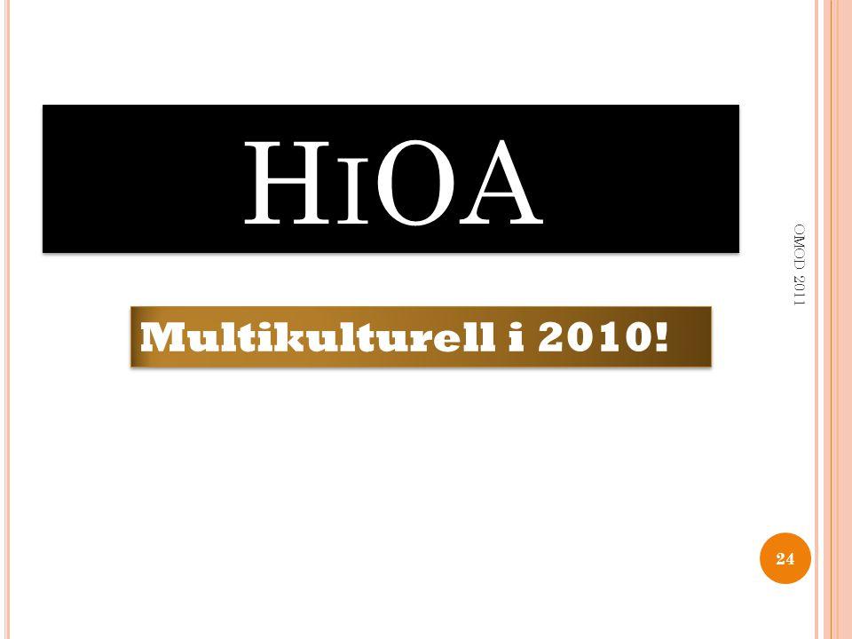 HiOA Multikulturell i 2010! OMOD 2011