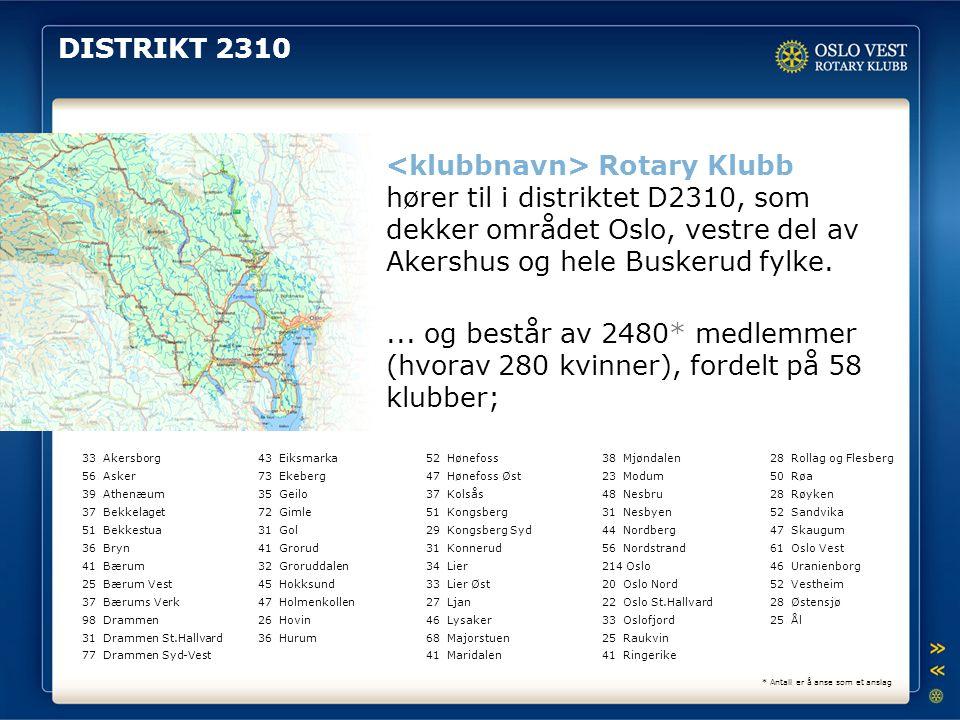 DISTRIKT 2310 <klubbnavn> Rotary Klubb hører til i distriktet D2310, som dekker området Oslo, vestre del av Akershus og hele Buskerud fylke.