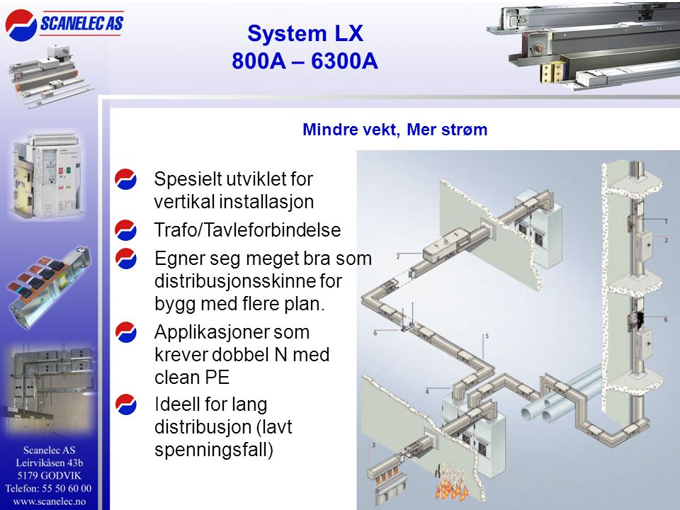 System LX 800A – 6300A Spesielt utviklet for vertikal installasjon