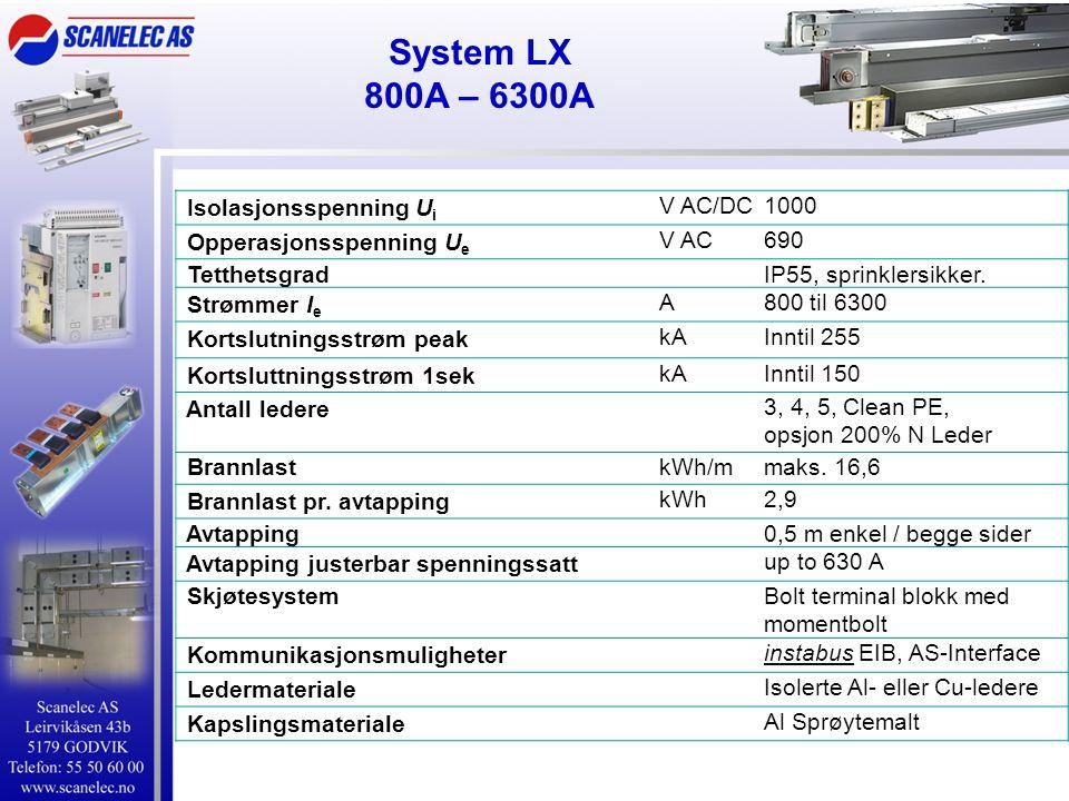 System LX 800A – 6300A Isolasjonsspenning Ui V AC/DC 1000