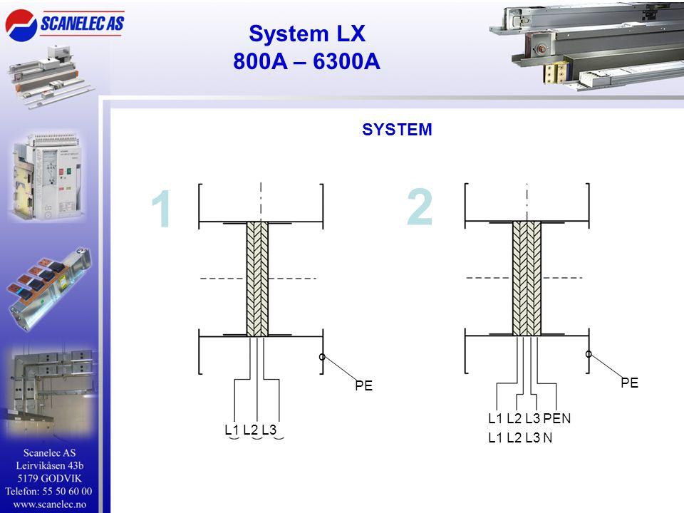 1 2 System LX 800A – 6300A SYSTEM o o PE PE L1 L2 L3 PEN L1 L2 L3 N