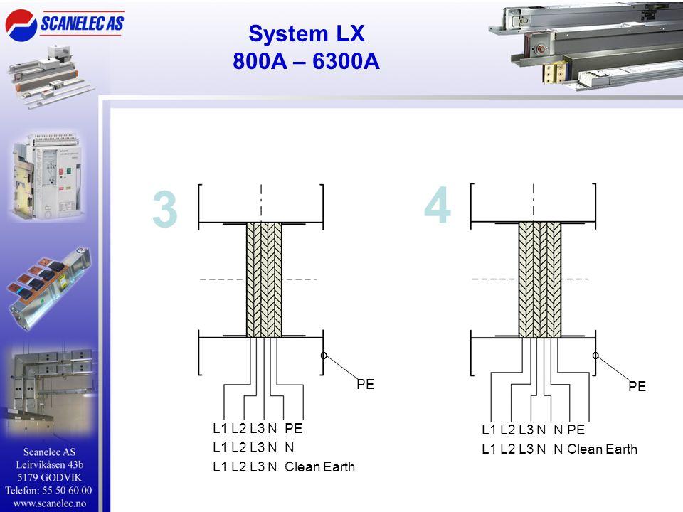 4 3 System LX 800A – 6300A o o PE PE L1 L2 L3 N PE L1 L2 L3 N N PE