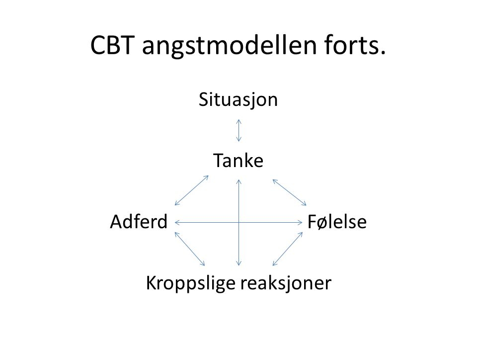 CBT angstmodellen forts.