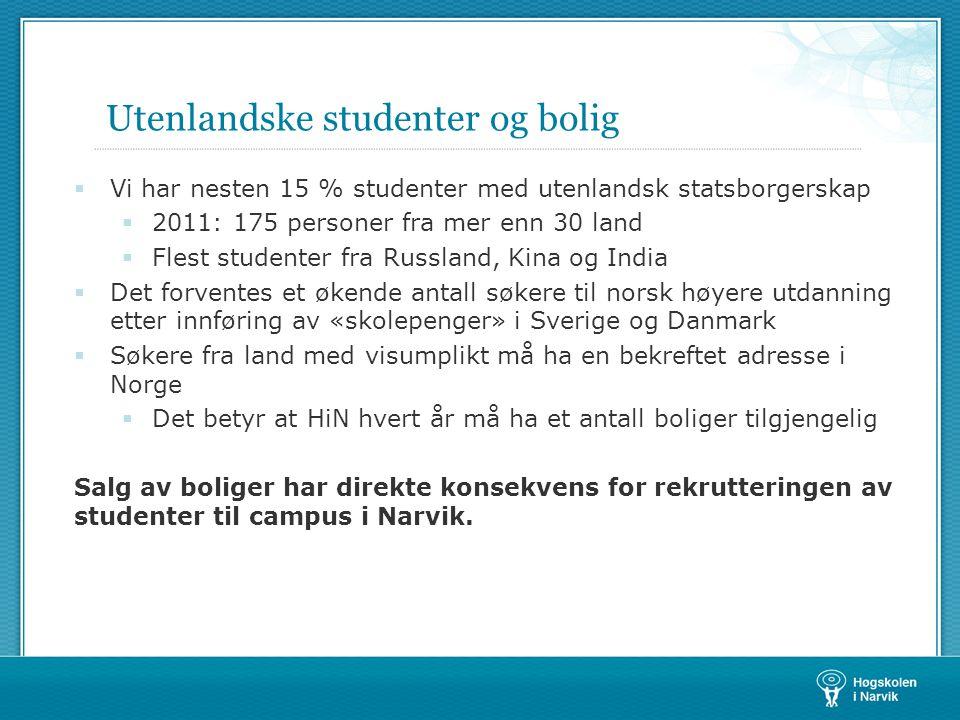 Utenlandske studenter og bolig