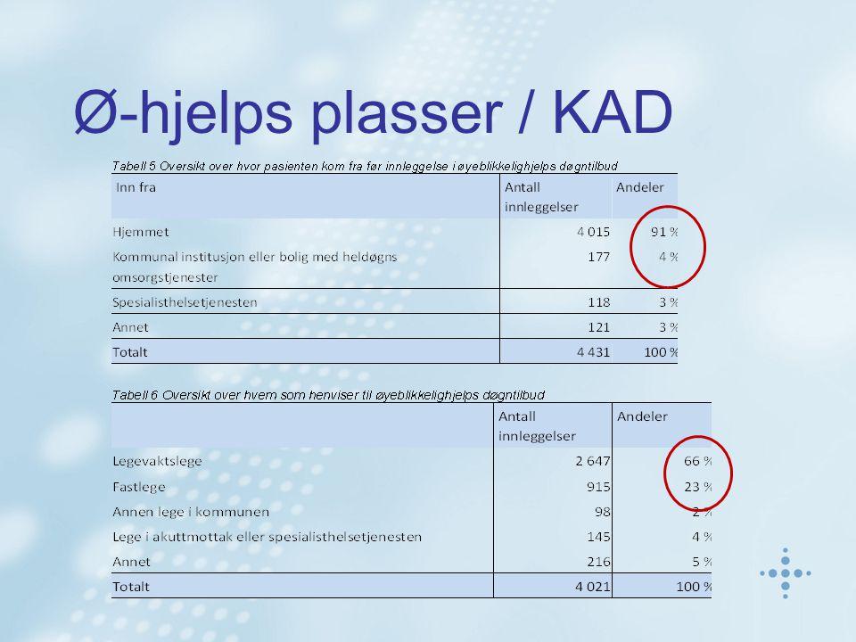 Ø-hjelps plasser / KAD