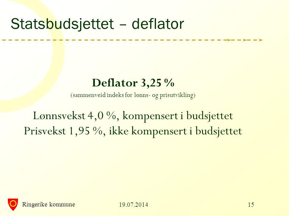 Statsbudsjettet – deflator