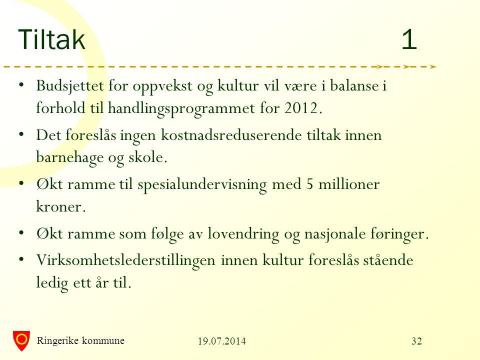 Tiltak 1 Budsjettet for oppvekst og kultur vil være i balanse i forhold til handlingsprogrammet for 2012.