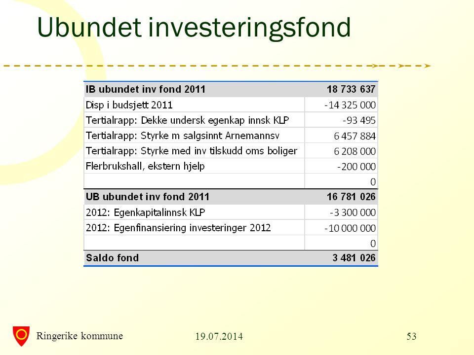 Ubundet investeringsfond