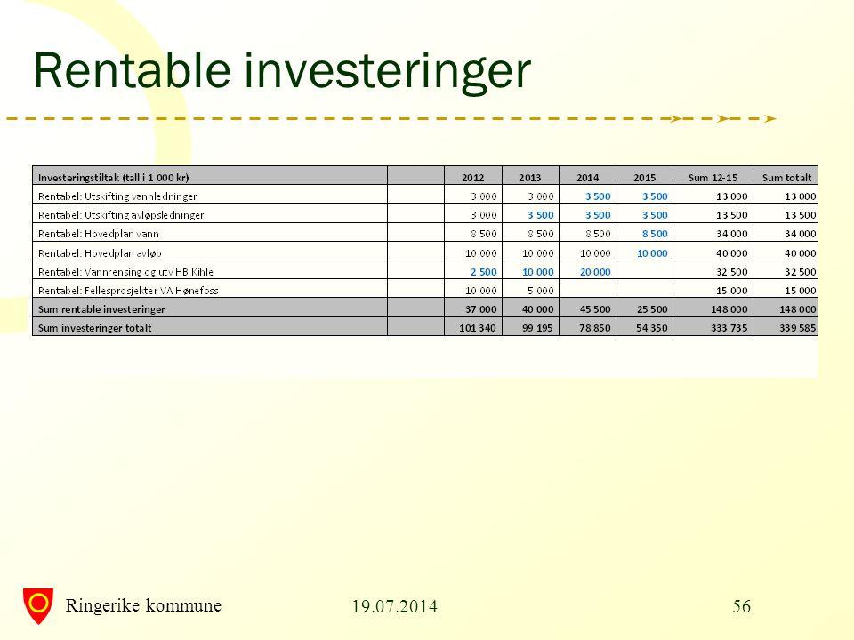 Rentable investeringer