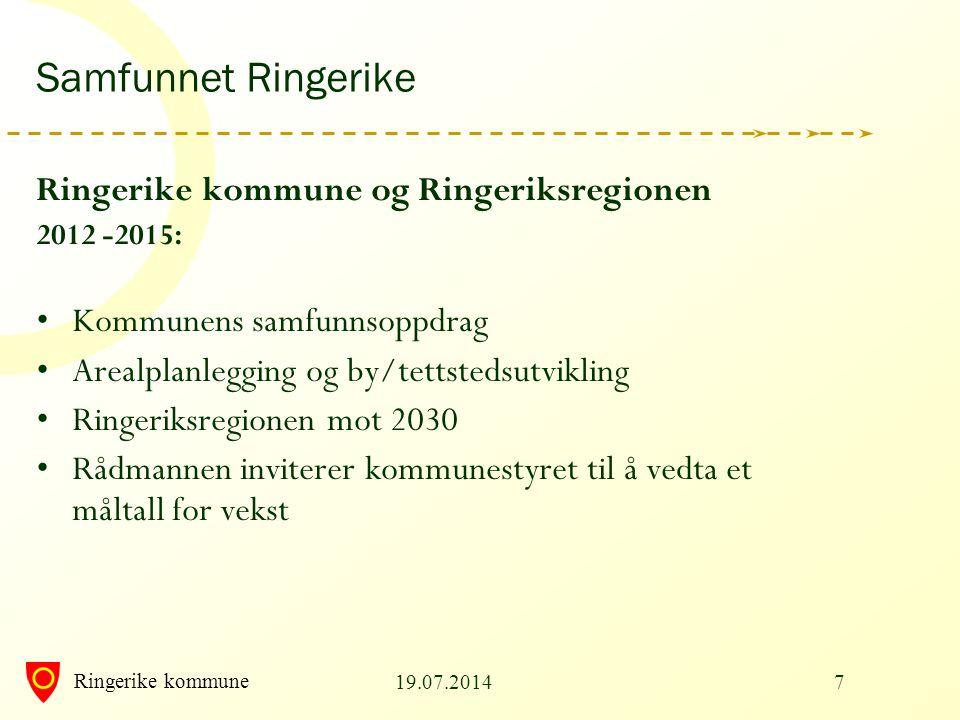 Samfunnet Ringerike Ringerike kommune og Ringeriksregionen